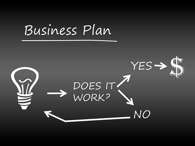 Plan de acción de estrategia