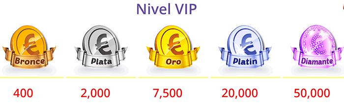 Niveles del Club VIP